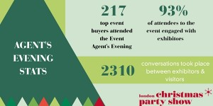 Agent's Evening Stats